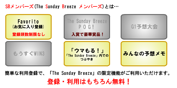 SB���С����ϡ�The Sunday Breeze�θ��굡ǽ�����ѤǤ�����С��Ǥ�����ñ����Ͽ�Ǥ��ޤ��������Ƥ�����̵����
